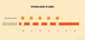 bank_open