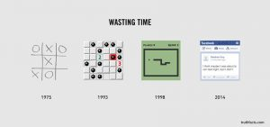 wasting_time